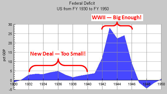 http://motherjones.com/files/images/blog_deficit_wwii_0.jpg