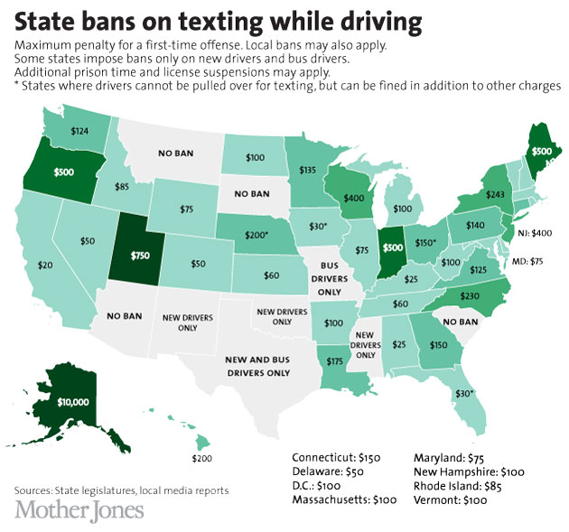 How Much Does Your State Fine For Texting And Driving