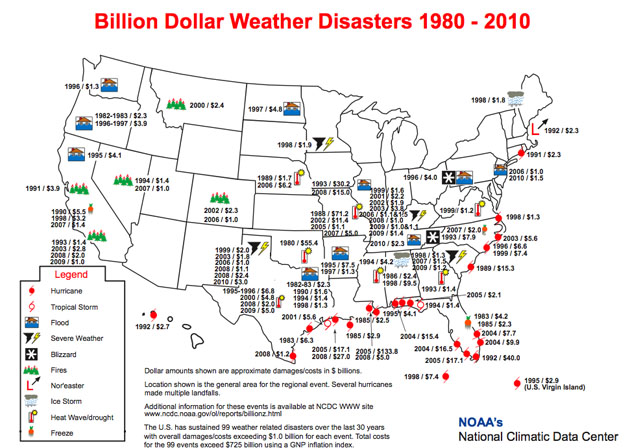 Billion-dollar-plus natural disasters between 1980 and 2010,  using a GNP inflation index.
