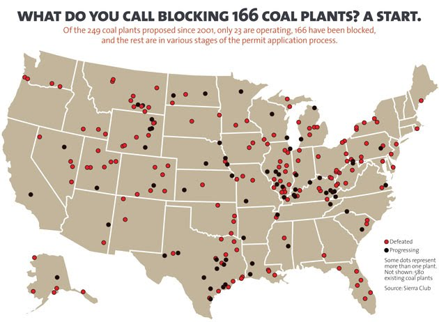 No New Coal Plants Great But What About the Old Ones Mother Jones
