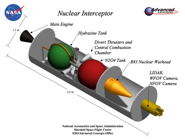 Nuclear interceptor: NASA