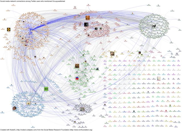 Occupy Wall Street Twitter network 15 Nov 2011.: Credit: Marc Smith, Social Media Research Foundation.