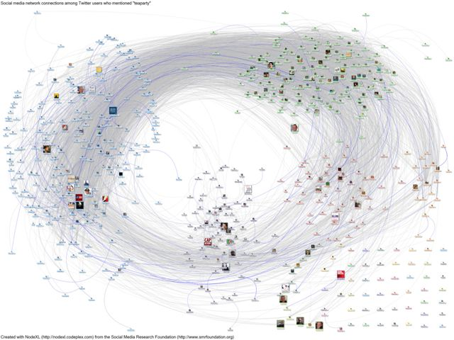 Tea Party Twitter network 15 Nov 2011.: Credit: Marc Smith, Social Media Research Foundation.